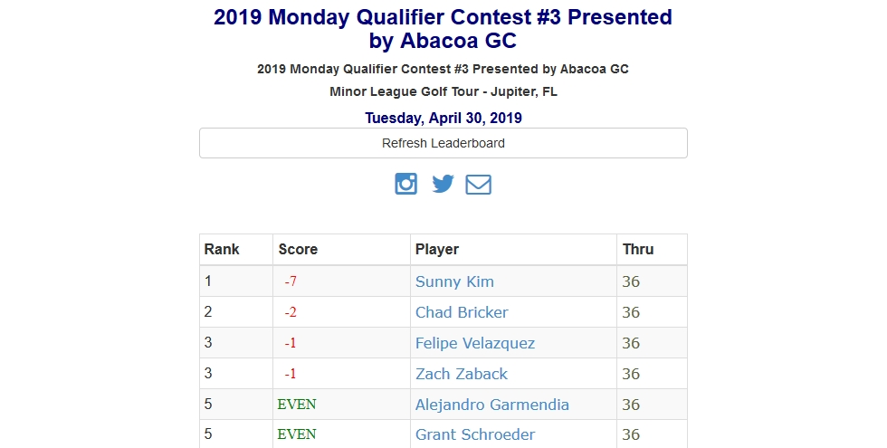 2019 Monday Qualifier Contest #3