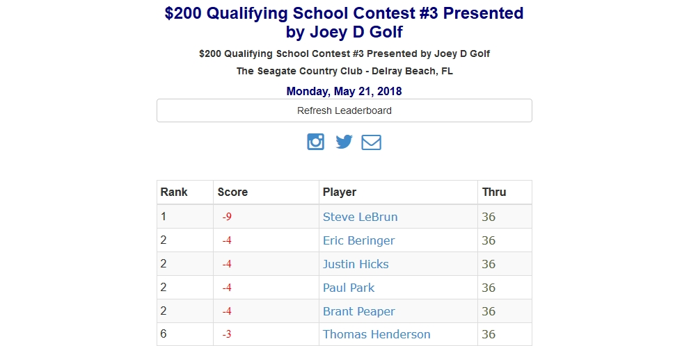 Qualifying School Contest #3