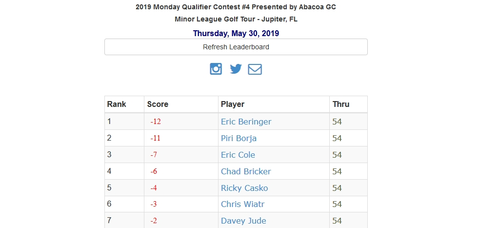 2019 Monday Qualifier Contest #4