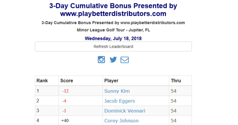 Cumulative 3-day bonus