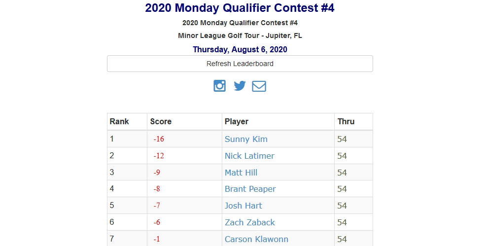 2020 Monday Qualifier Contest #4