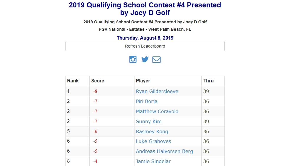 2019 Qualifying School Contest #4