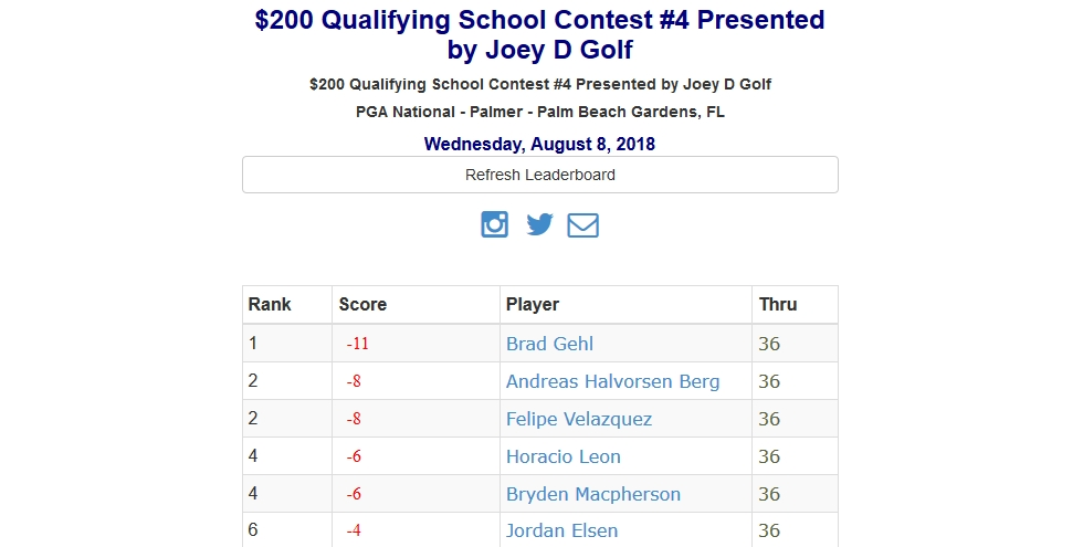 Qualifying School Contest #4