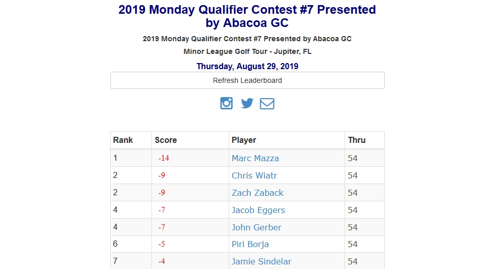 2019 Monday Qualifier Contest #7