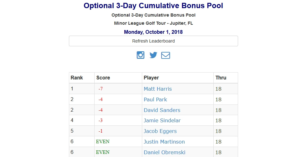 3-day cumulative bonus pool