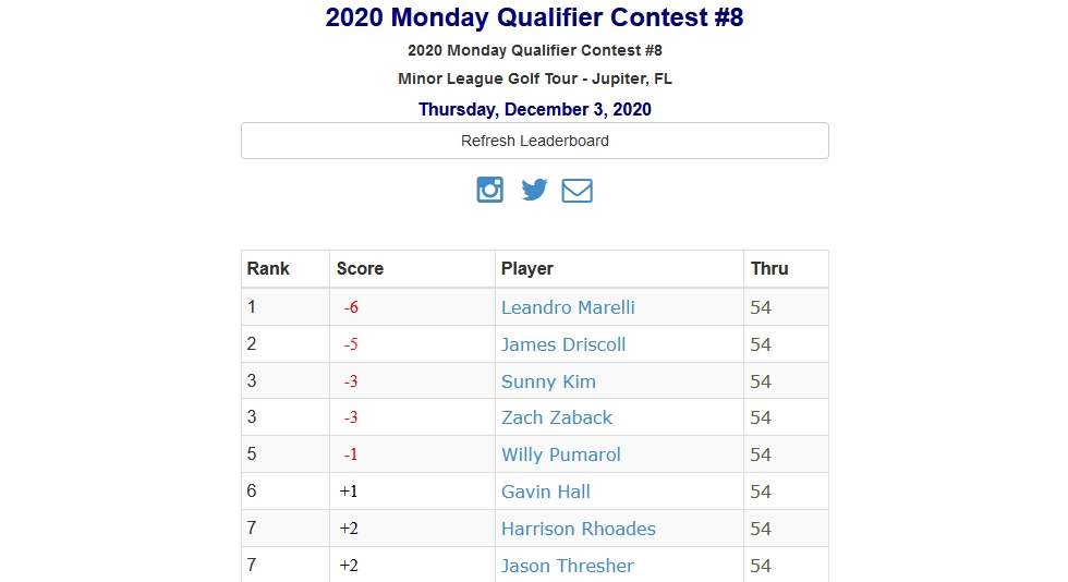 2020 Monday Qualifier Contest #8