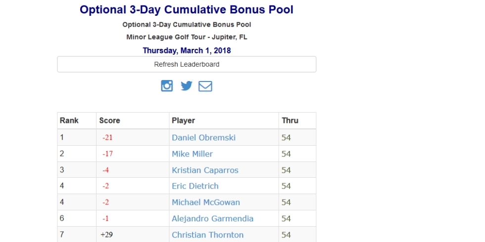 Cumulative 3-day bonus pool