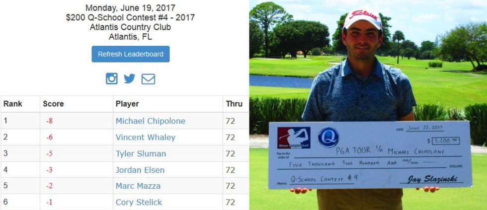 2017 Q-School Contest #3 Leaderboard